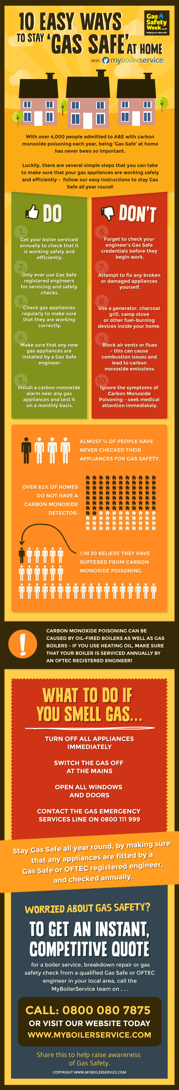 Gas Safety Infographic